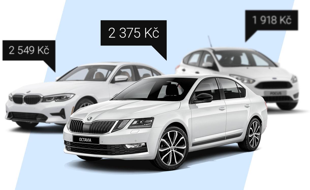 Příklady úspor na povinném ručení za osobní vozidlo